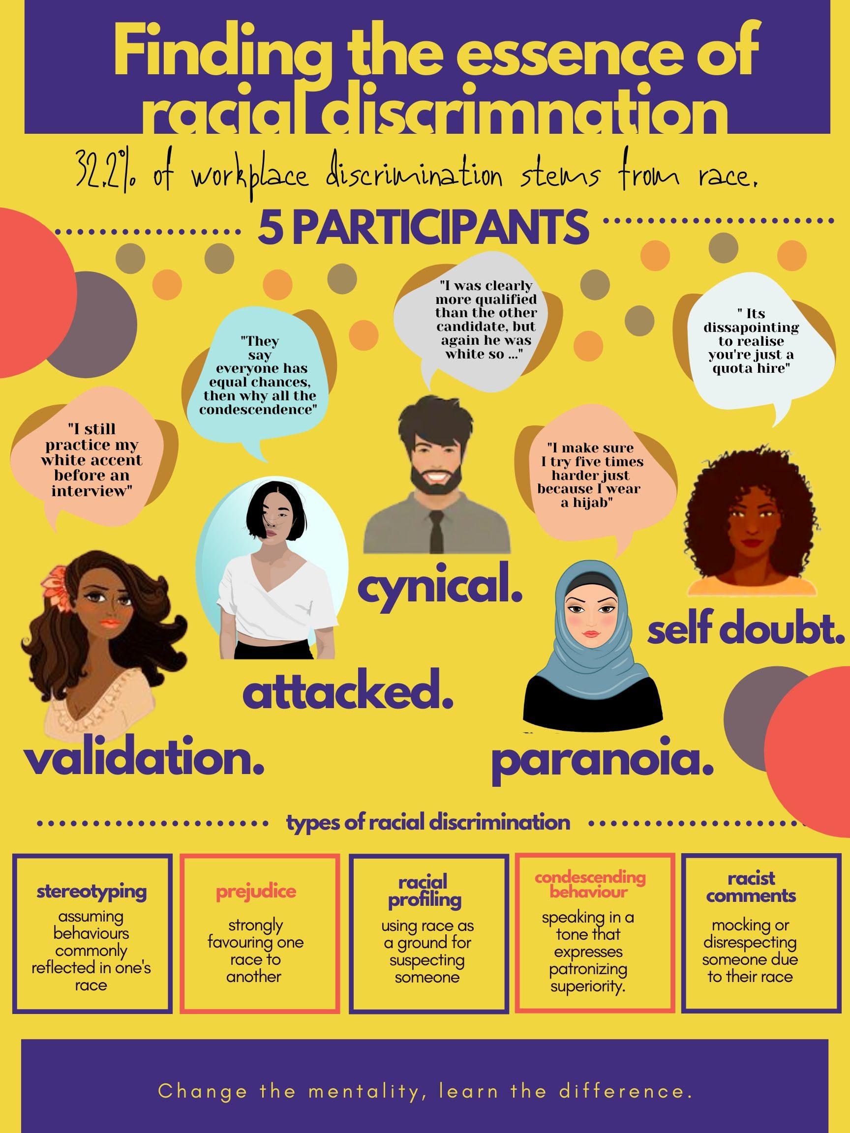 Alisha Dayaram Research Poster