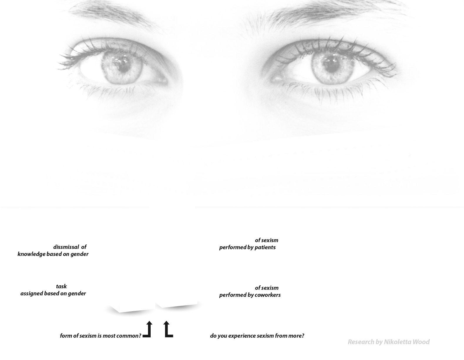 Nikoletta Wood Research Poster