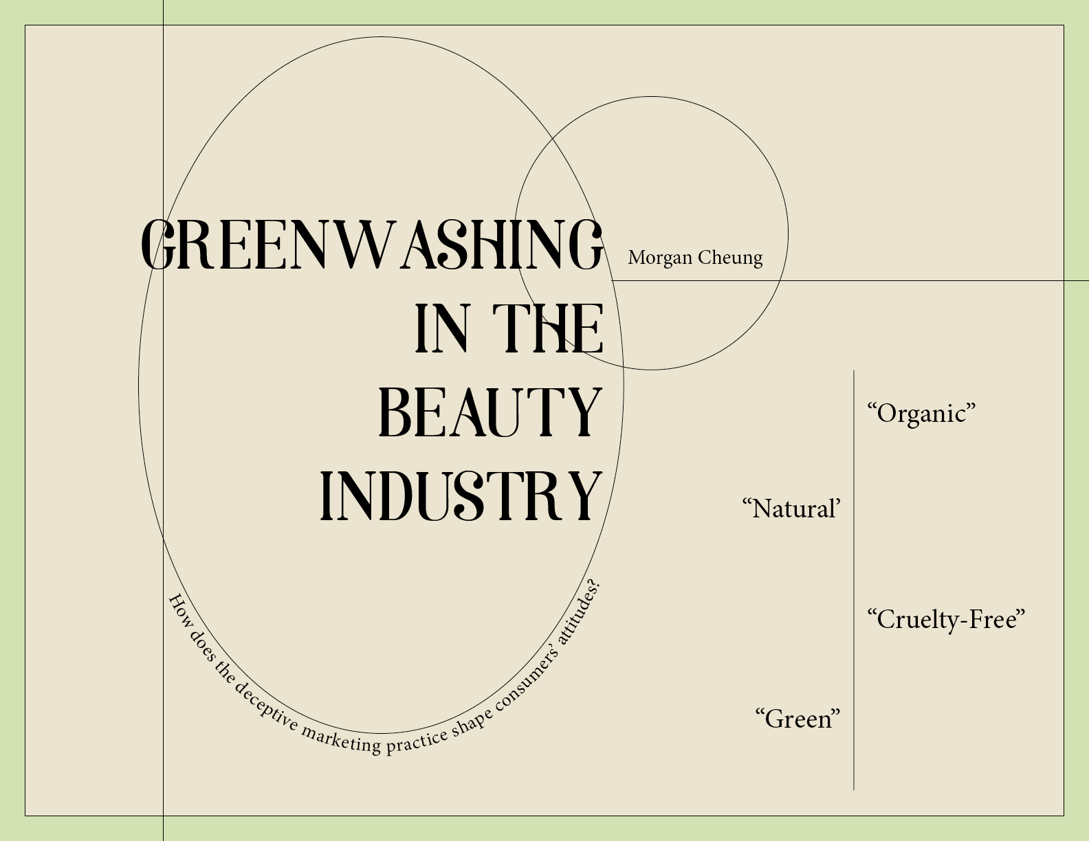 Greenwashing in the Beauty Industry