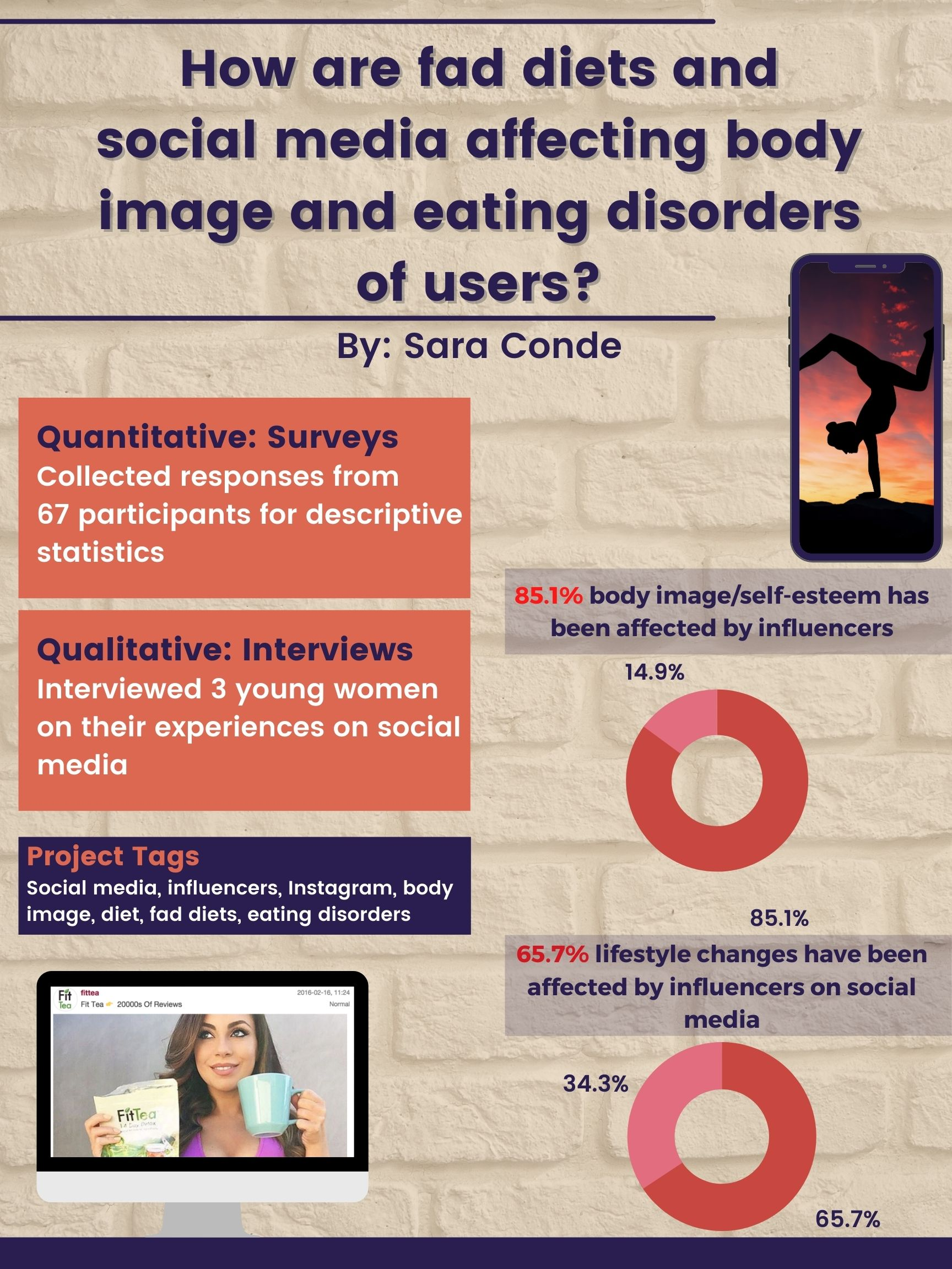 How are Fad Diets and Social Media Affecting Body Image and Eating Disorders of Users?