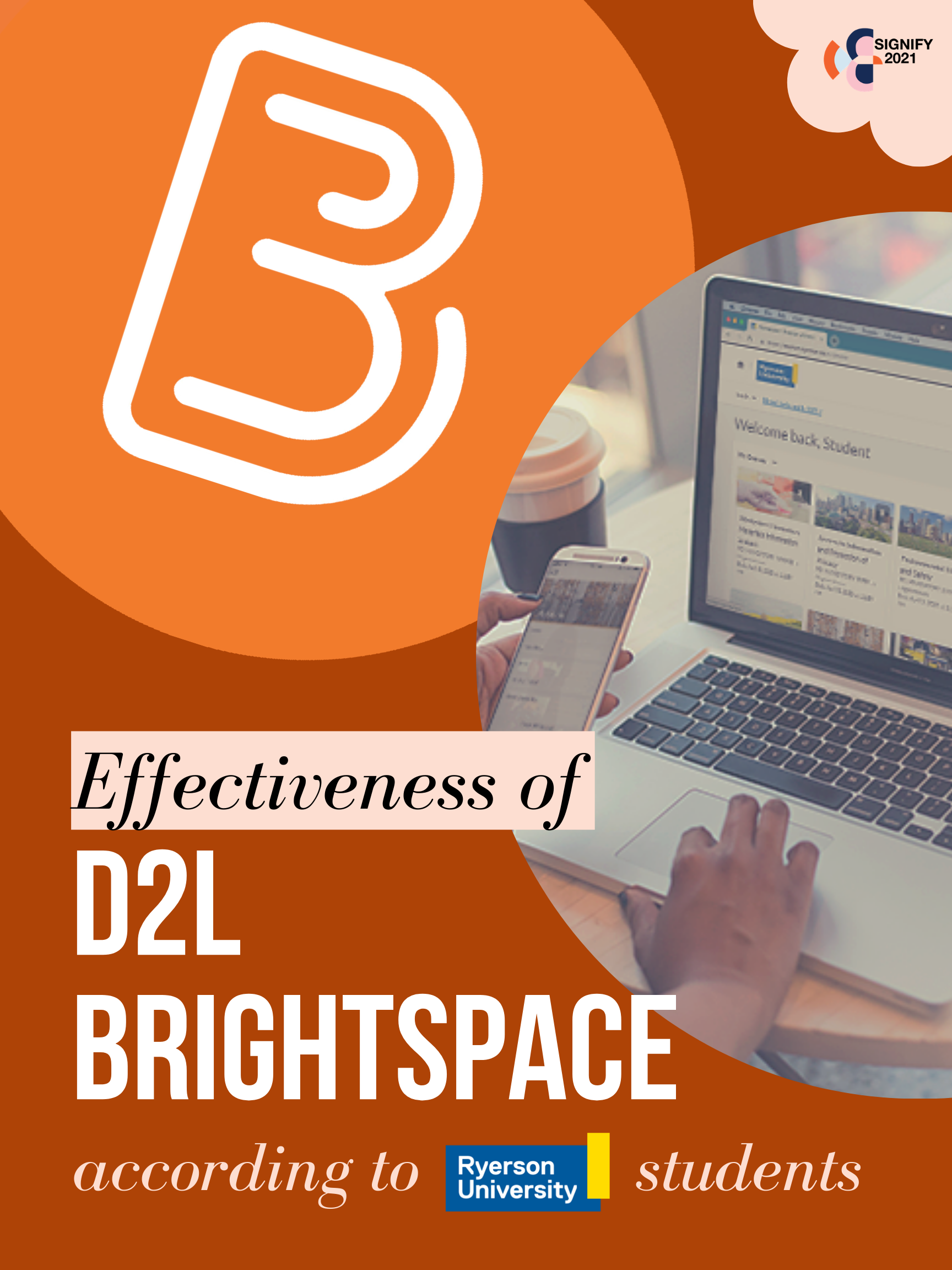 Effectiveness of D2L Brightspace according to Ryerson students