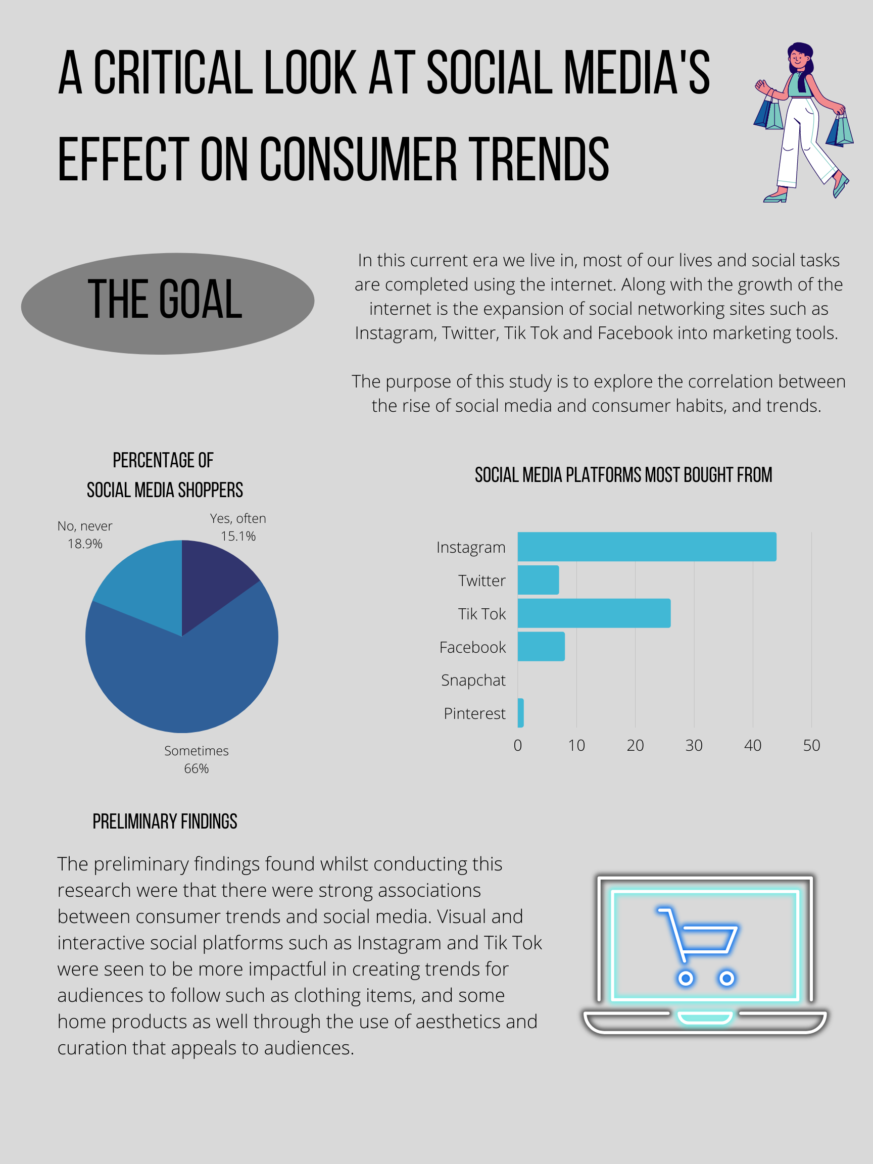 A Critical Look at Social Media's Effect on Consumer Trends