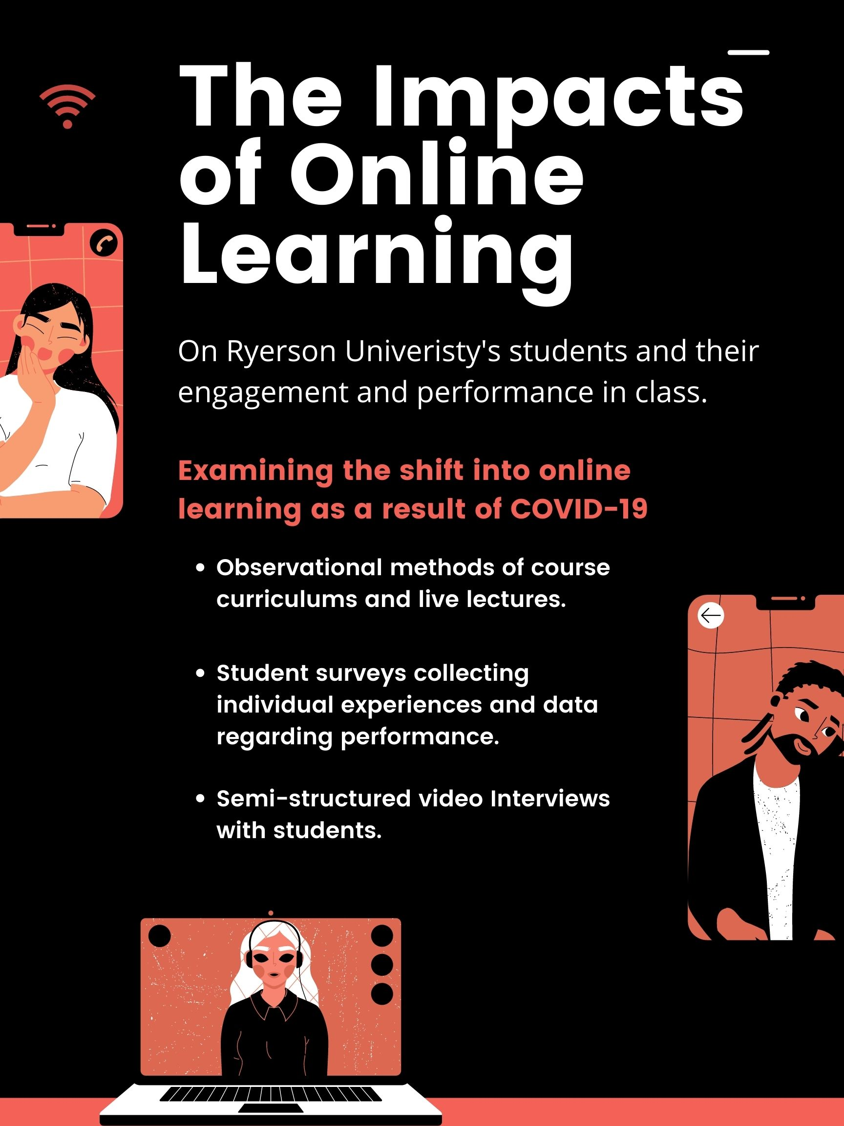 The Impacts of Online Learning on Student Engagement and Performance