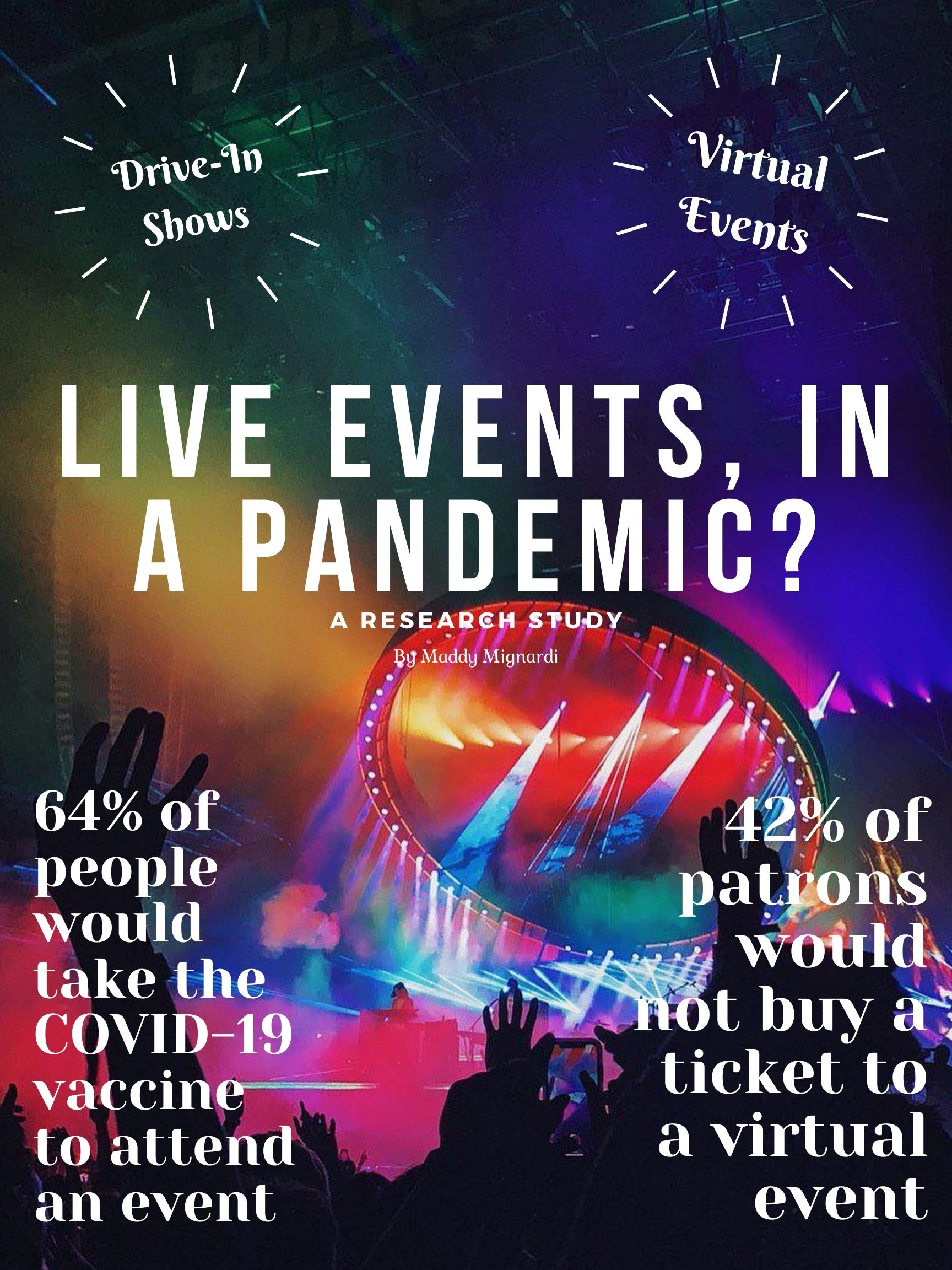 The Importance of Live Events During a Global Pandemic